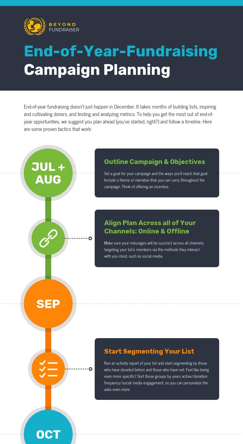 Nonprofit Program Timeline Infographic Template