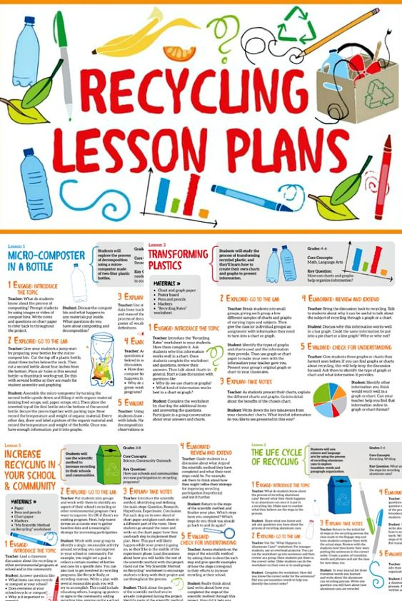 Recycling lesson plans example