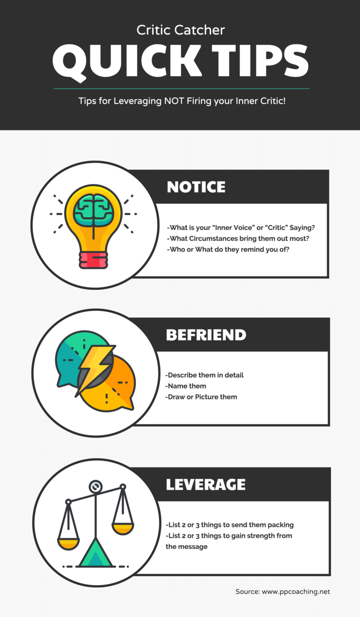 Simple List Infographic Template for Website Marketing