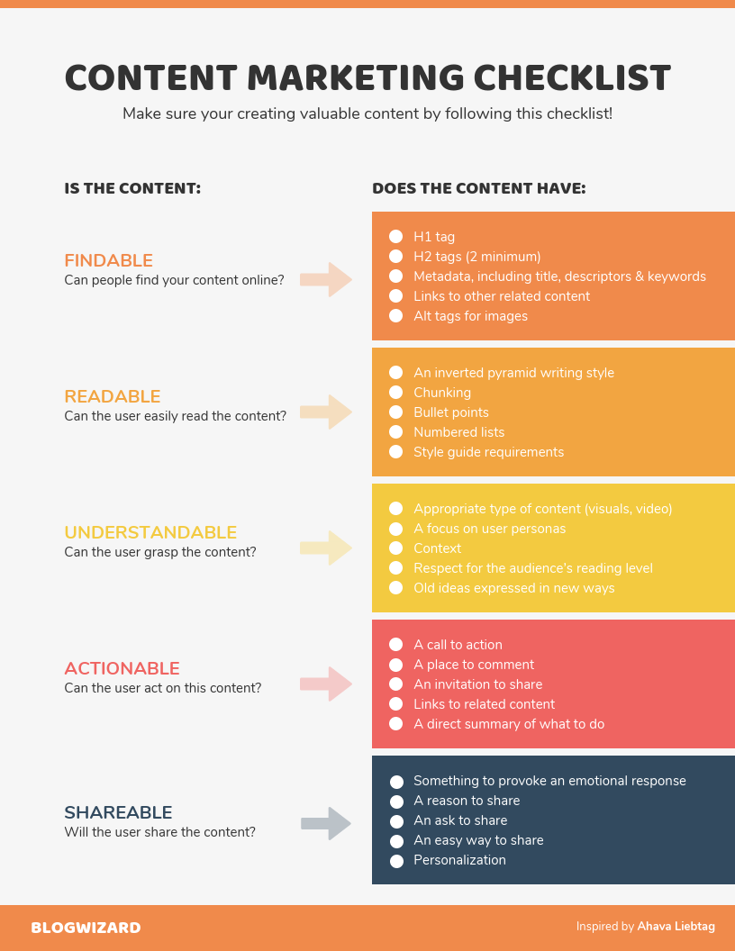 Simple Marketing Checklist Template for Website Marketing