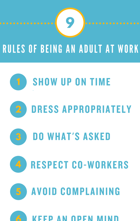 Simple Office Rules Infographic Idea