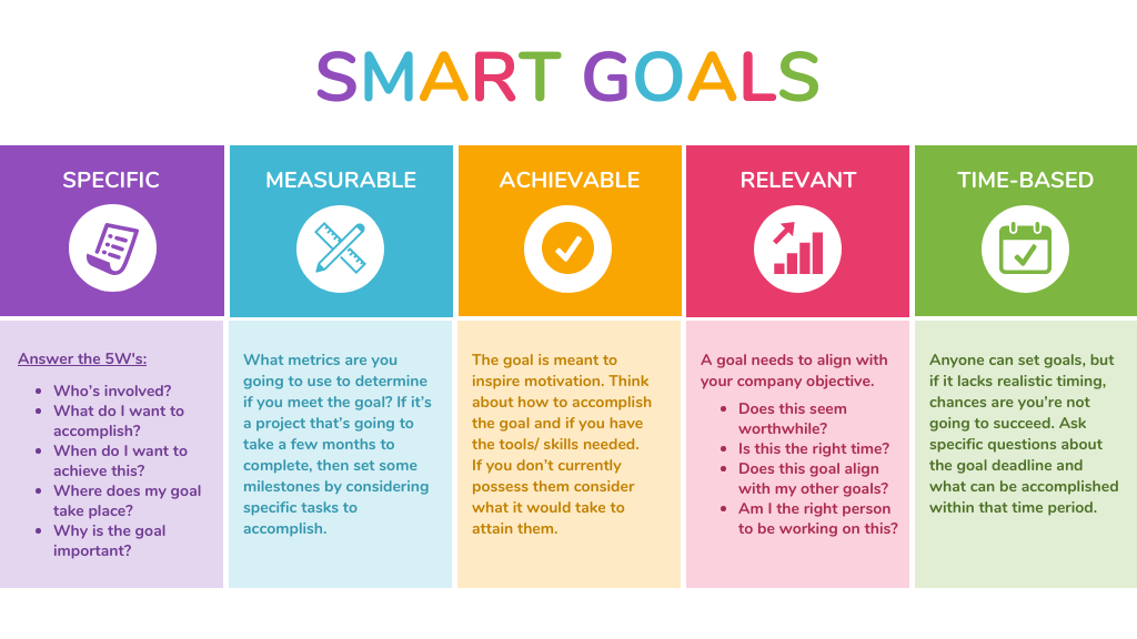 Smart Goals Color