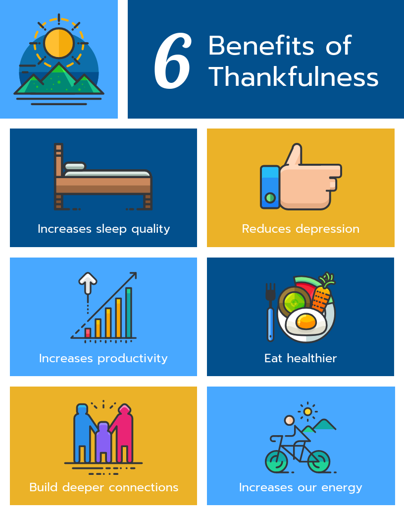 Thankfulness Benefits List Free Infographic Template