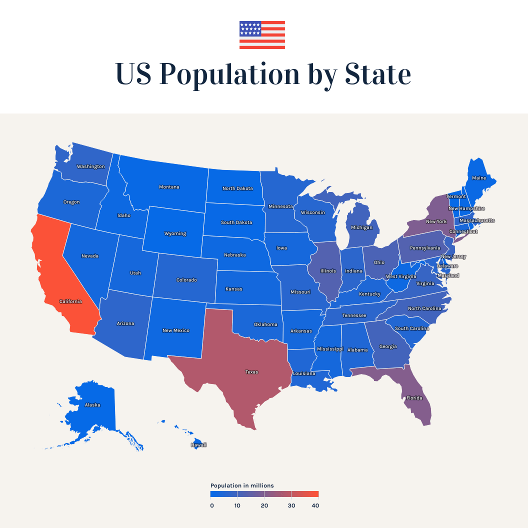 US Population Map Template for Website Marketing