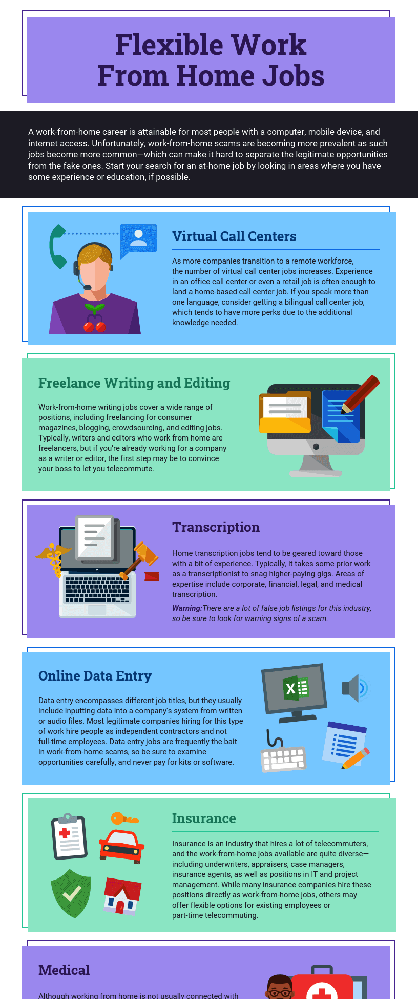 Work From Home Jobs Infographic Template for Website Marketing