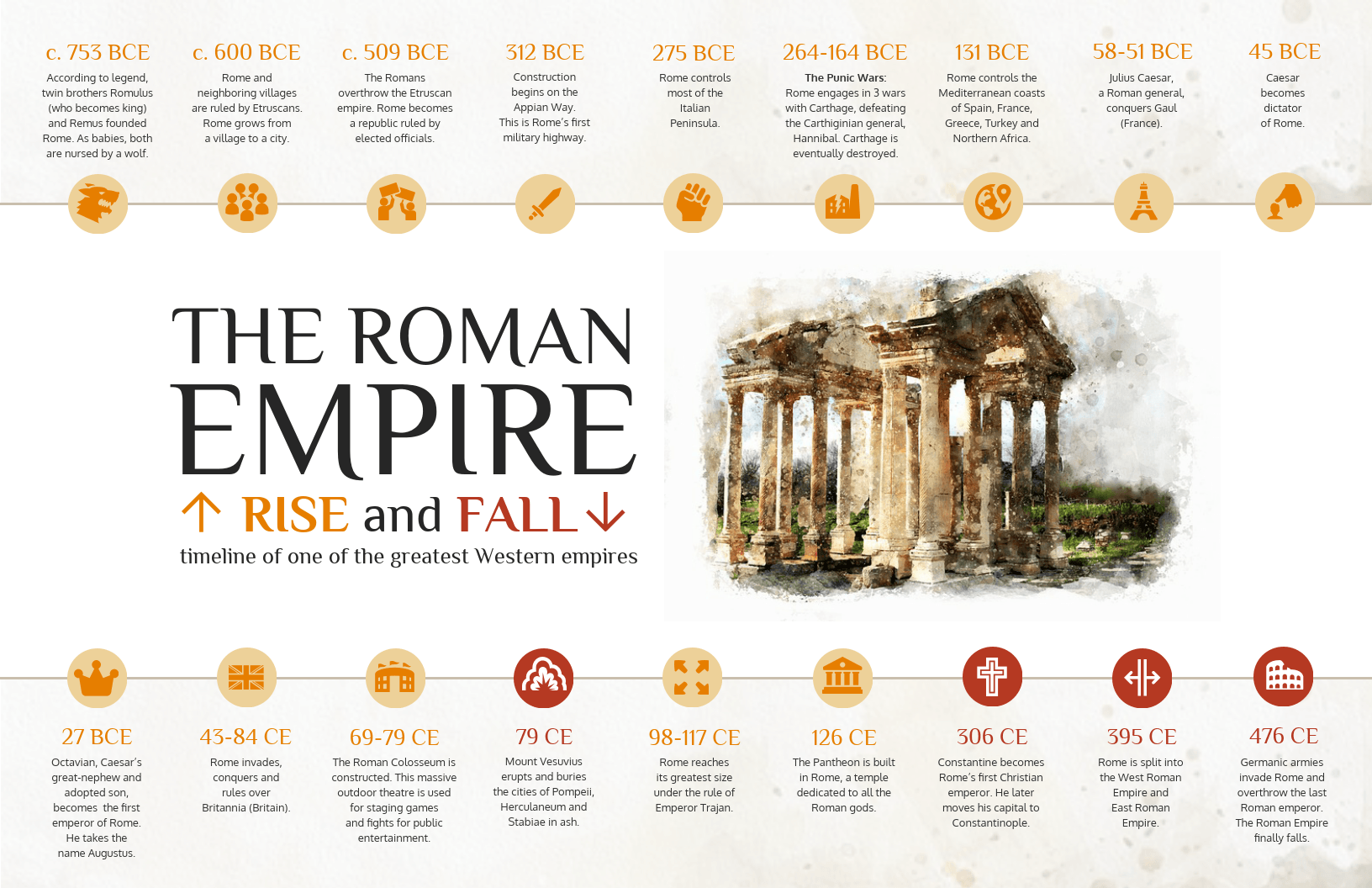 history timeline infographic venngage