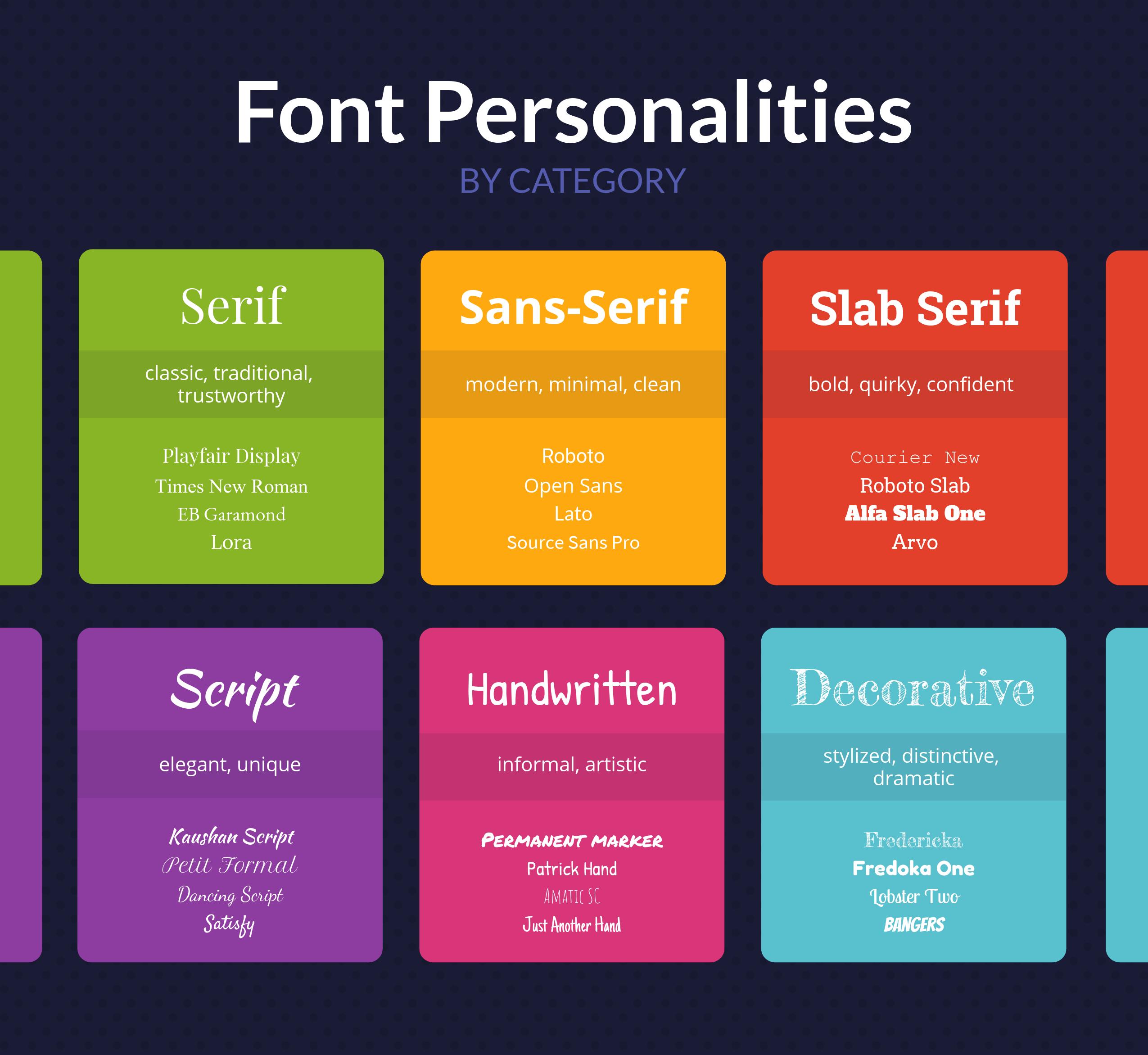font-categories-personalities