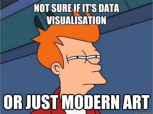 Data Visualization Meme