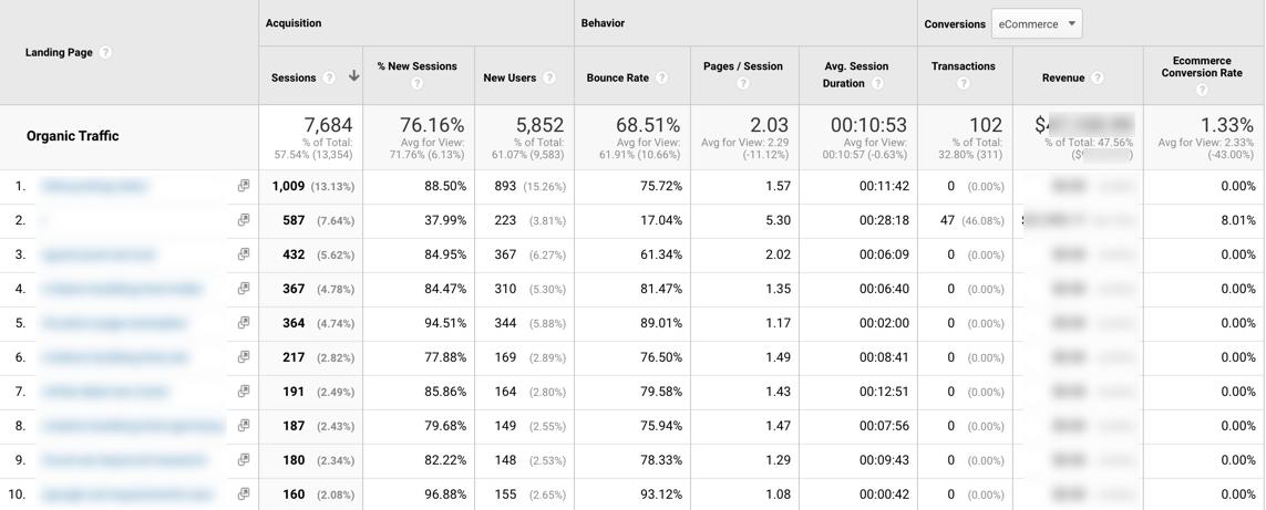 Landing Page Metrics Screenshot Examples