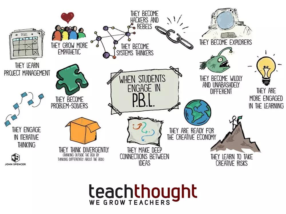 teachthought