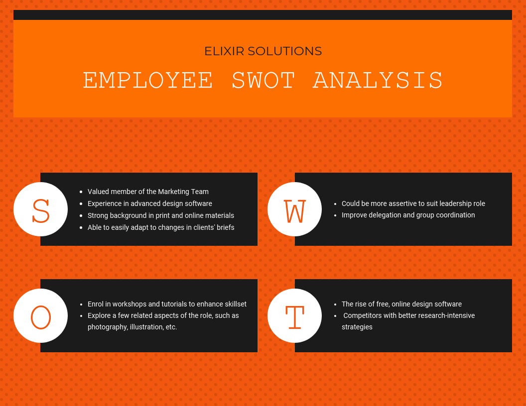 Bold swot analysis template