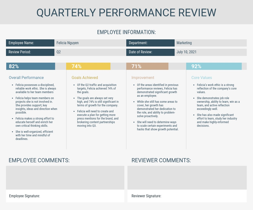 quarterly employee performance review template