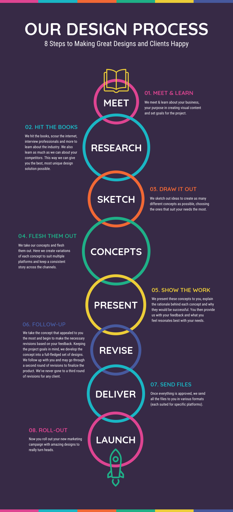 Vibrant Process Infographic Template