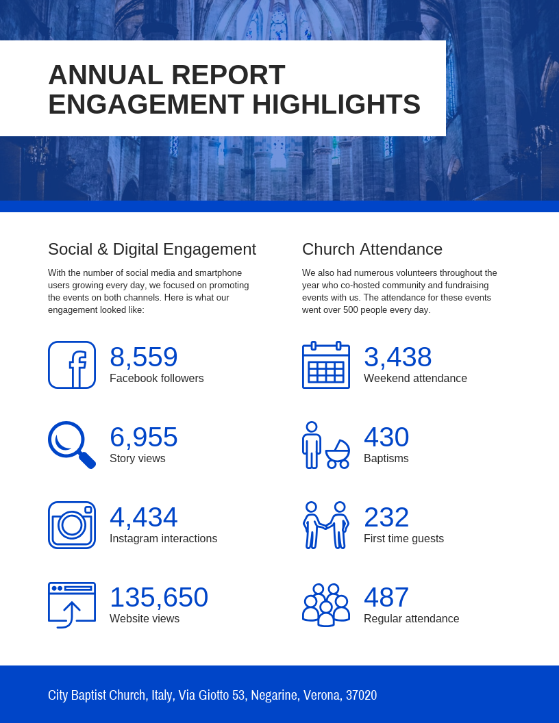 Church Engagement Annual Report Template