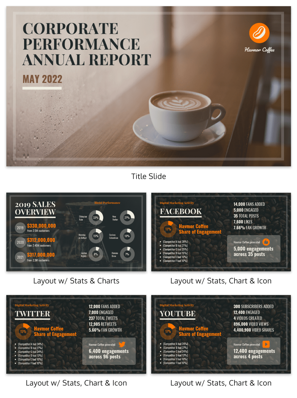Coffee Corporation Annual Report Template