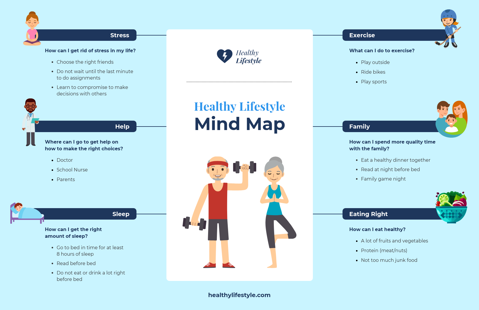 Healthy Lifestyle Mind Map Template