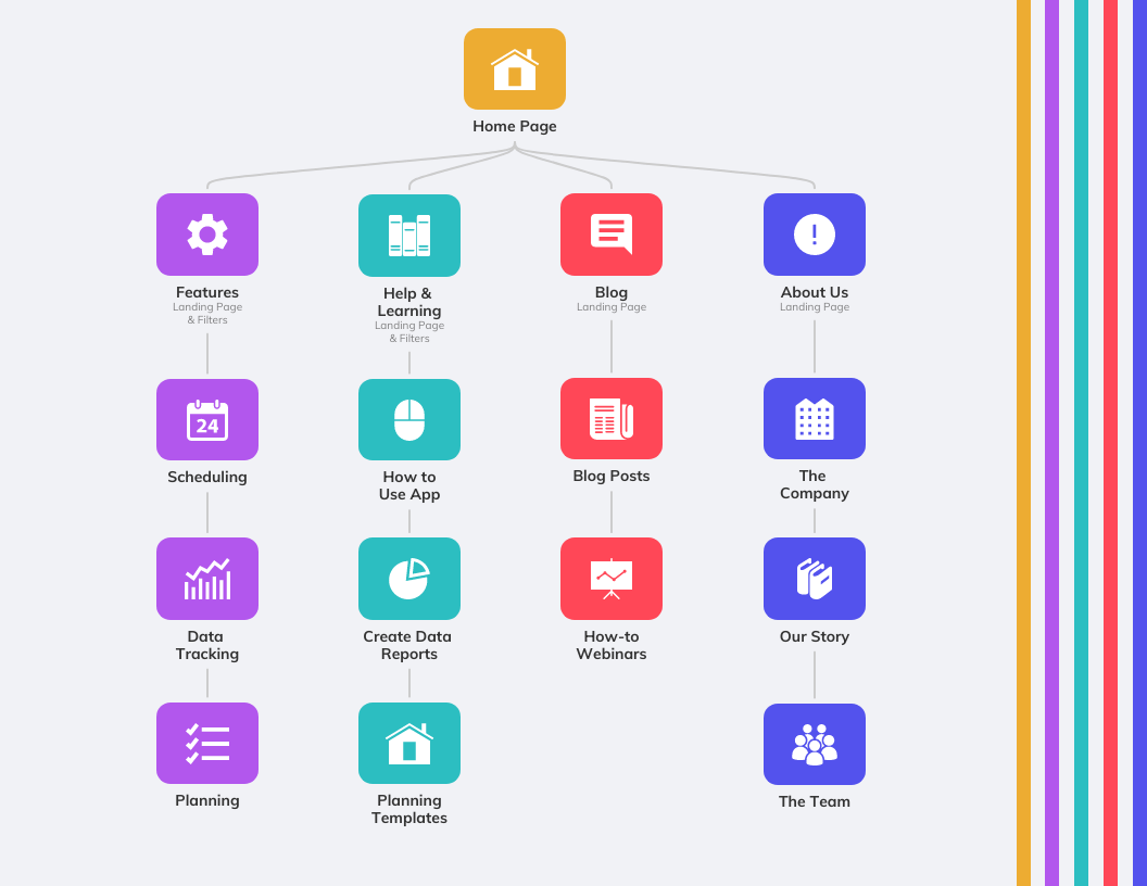 Light Colorful SAAS Site Map Template