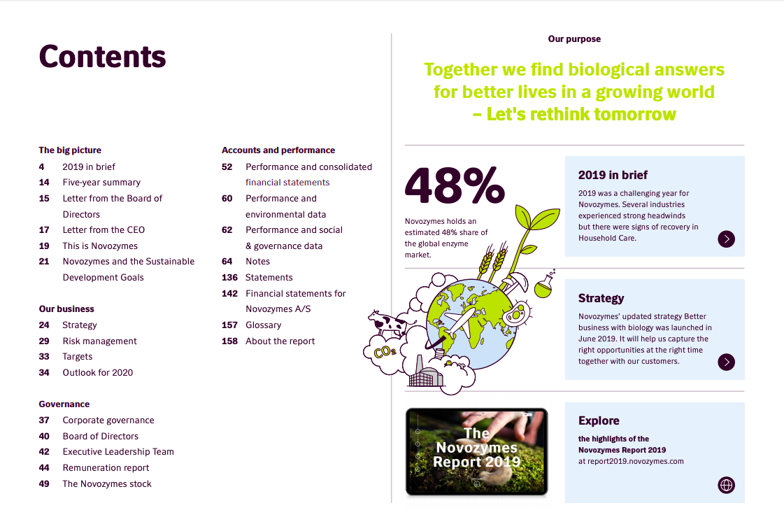 Novozymes Annual Report Example 1