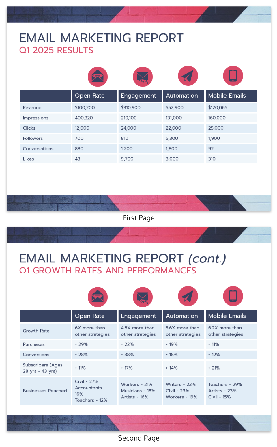 Saas Email Marketing Report Template