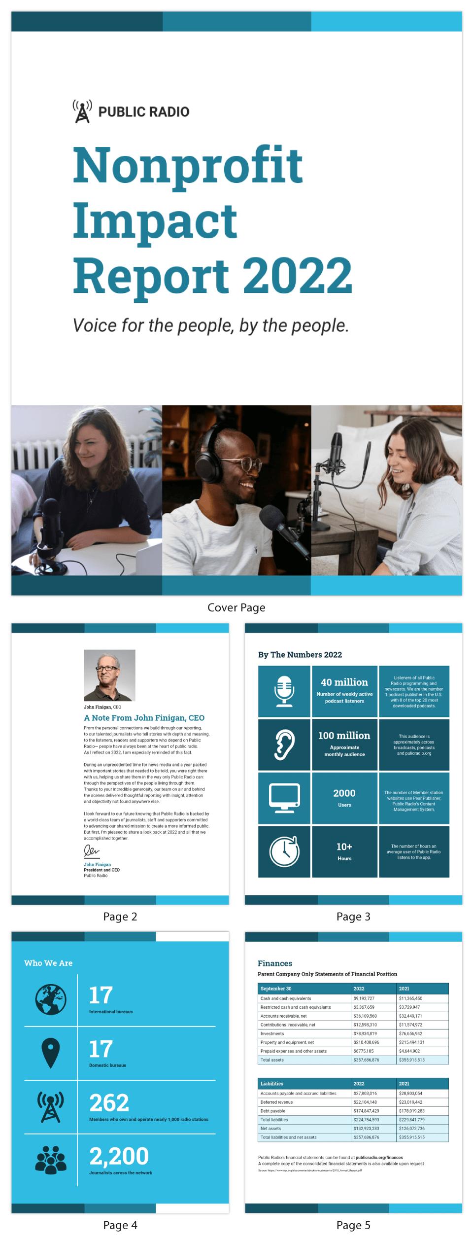visual communication impact report