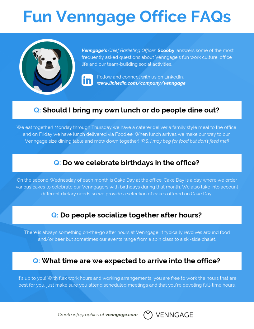 visual communication office FAQs