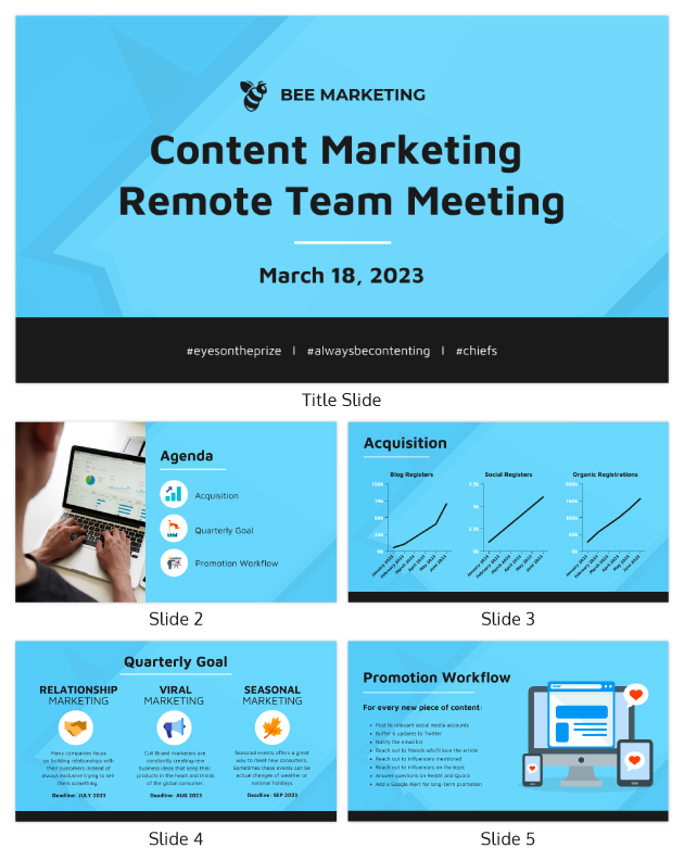 visual communication content marketing presentation