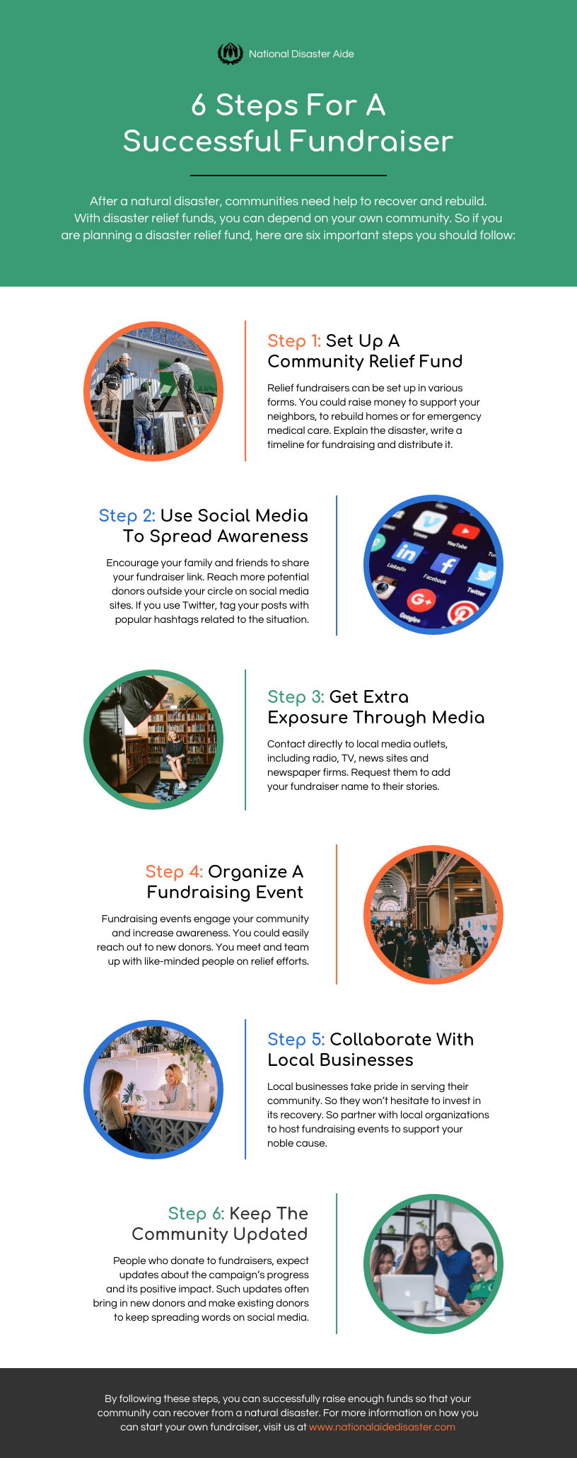Disaster Relief Fundraiser Process Infographic Template