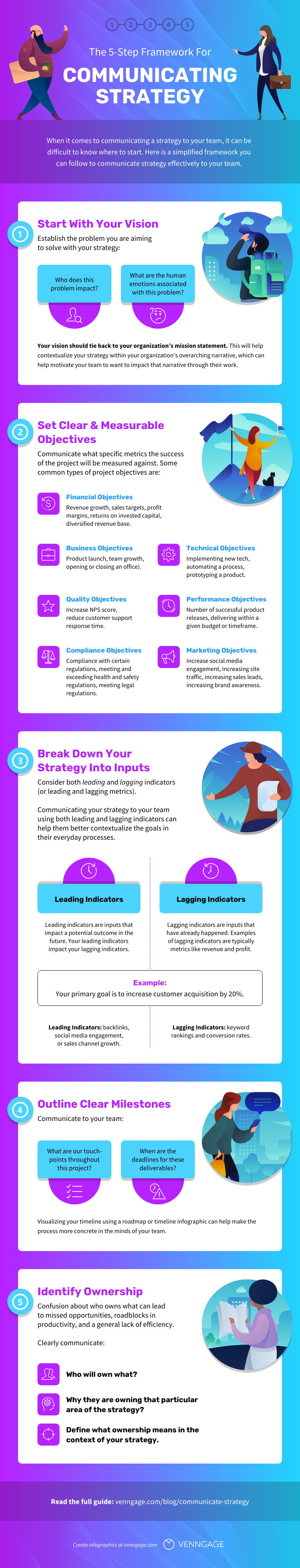 Framework For Communicating Strategy Infographic