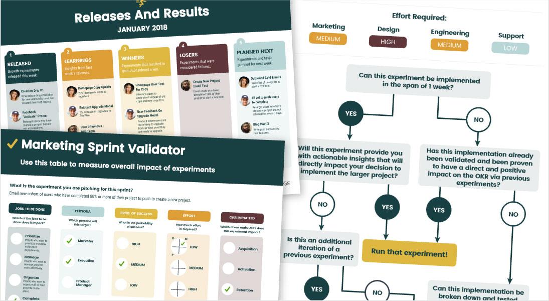 Growth Strategy Checklist Template Blog Post Header
