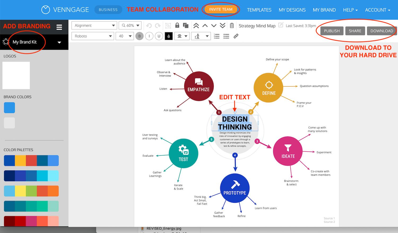 Free Online Mind Map Maker 100 Creative Templates Venngage