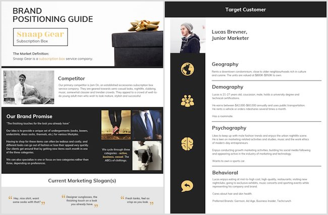 One Page Brand Positioning Guide Template