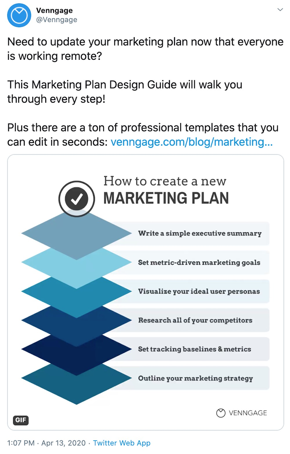 Social Media Strategy 28