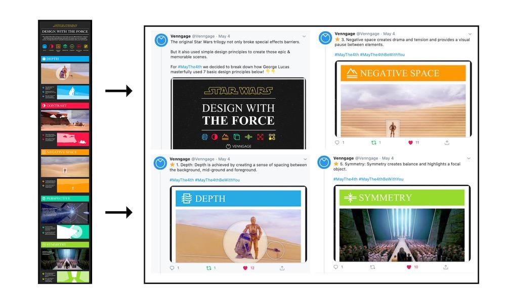 Social Media Strategy 4