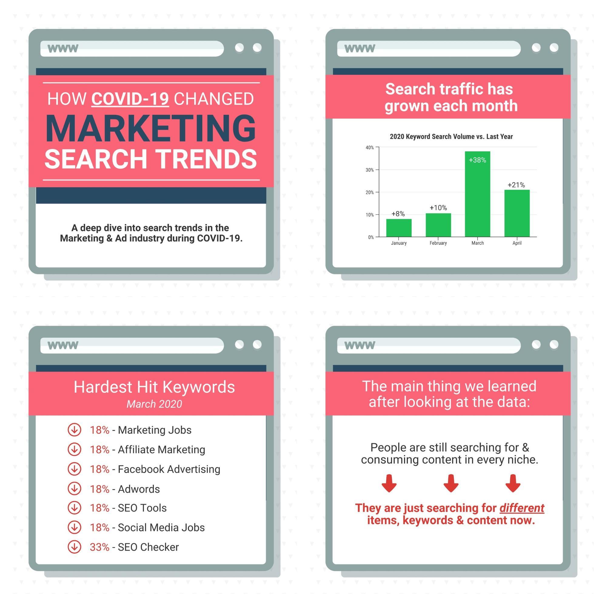 Social Media Strategy 41