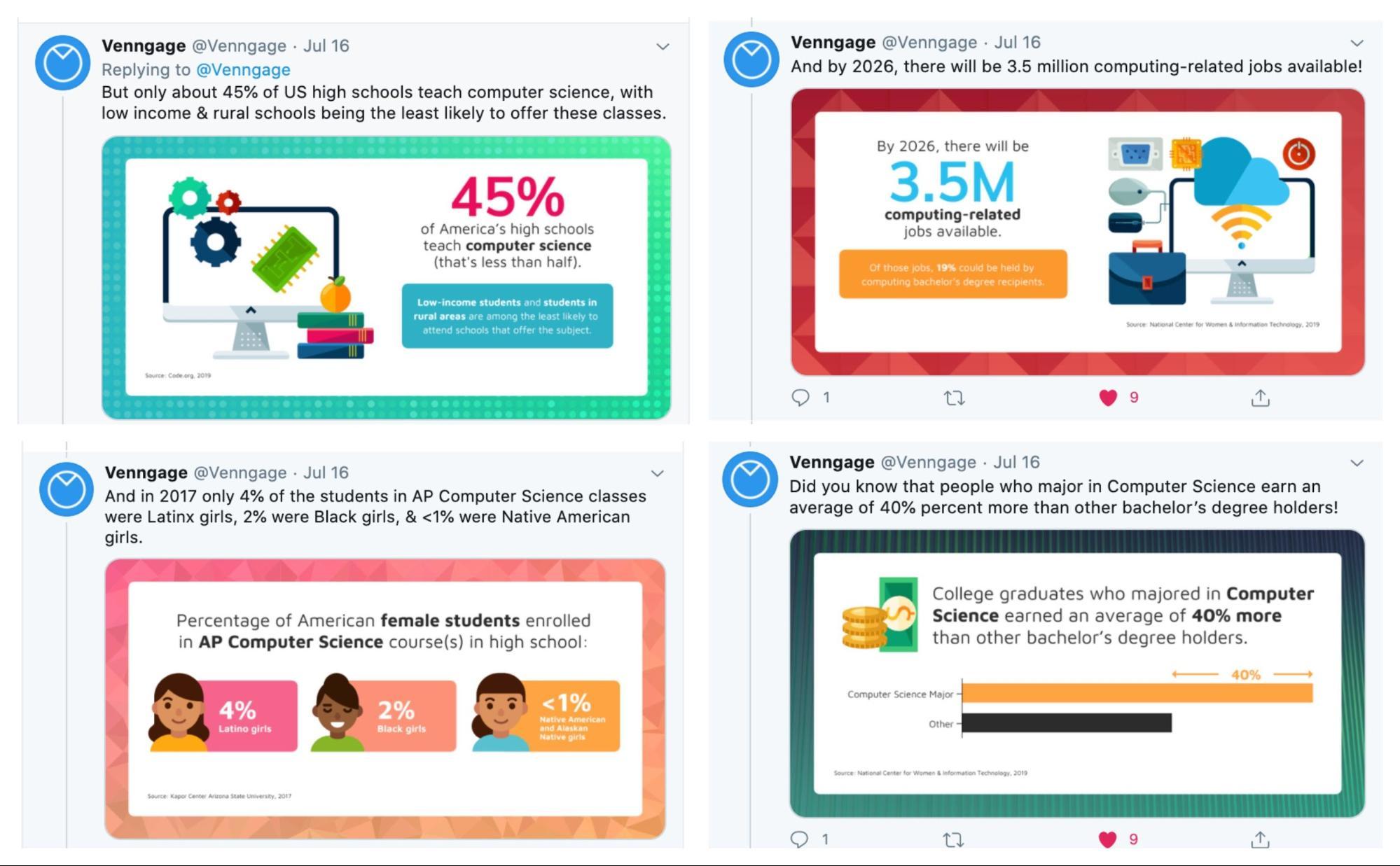 Social Media Strategy 46