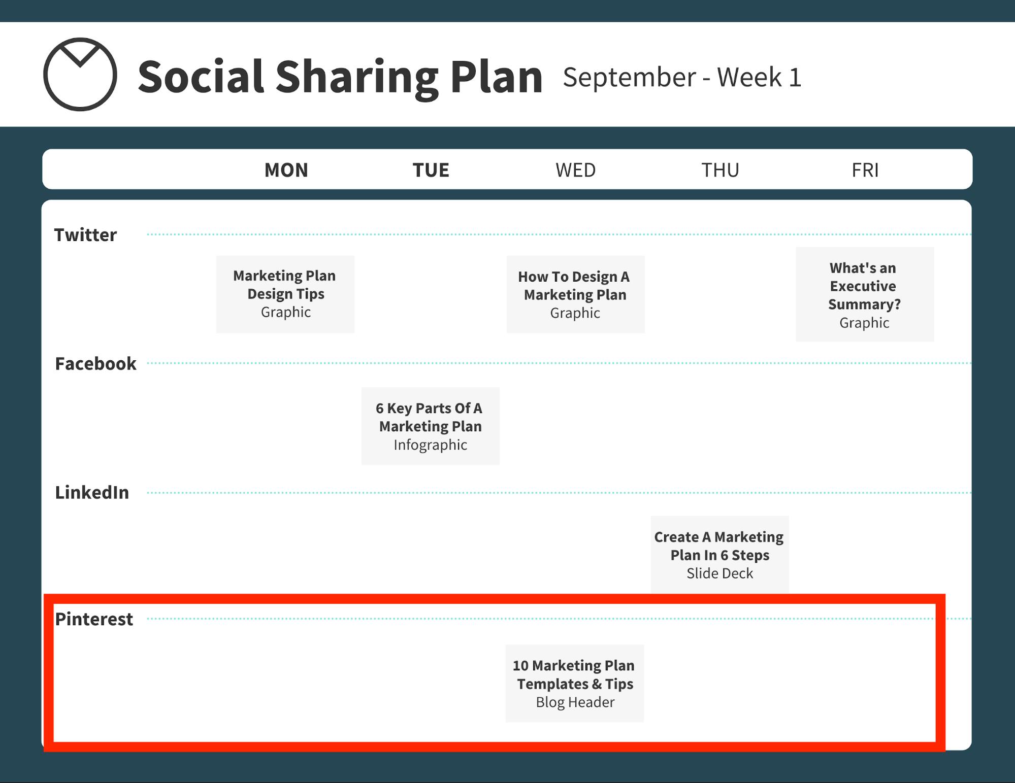 Social Media Strategy 48