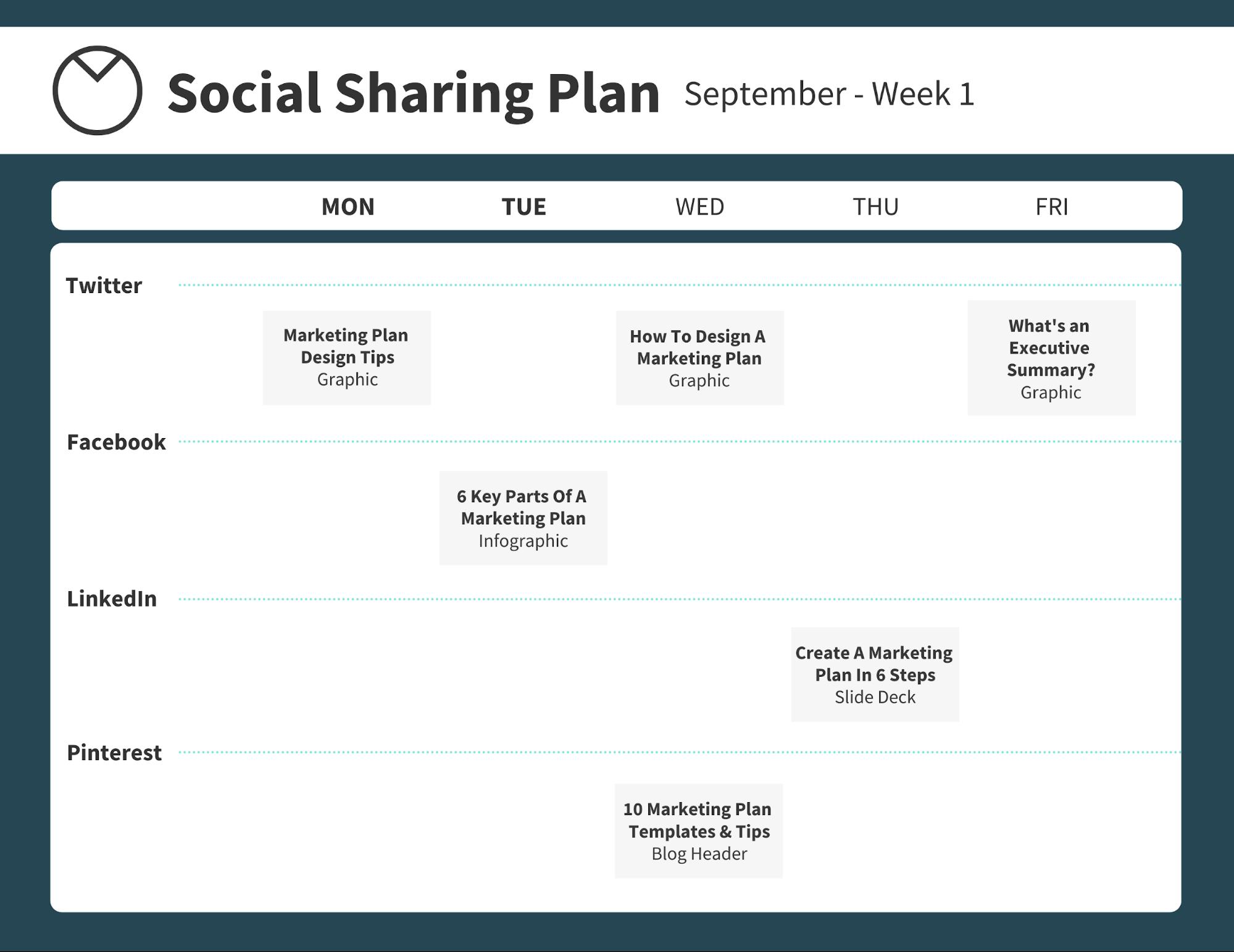 Social Media Strategy 51