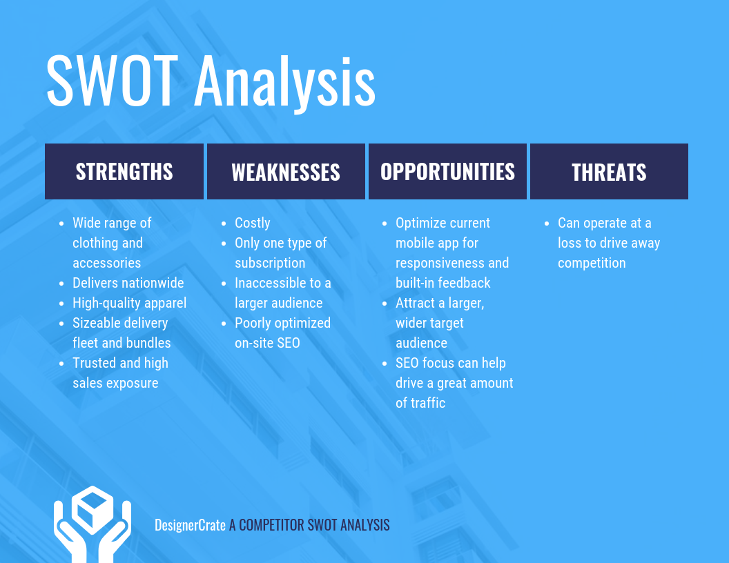 Business Plan SWOT analysis Table Template