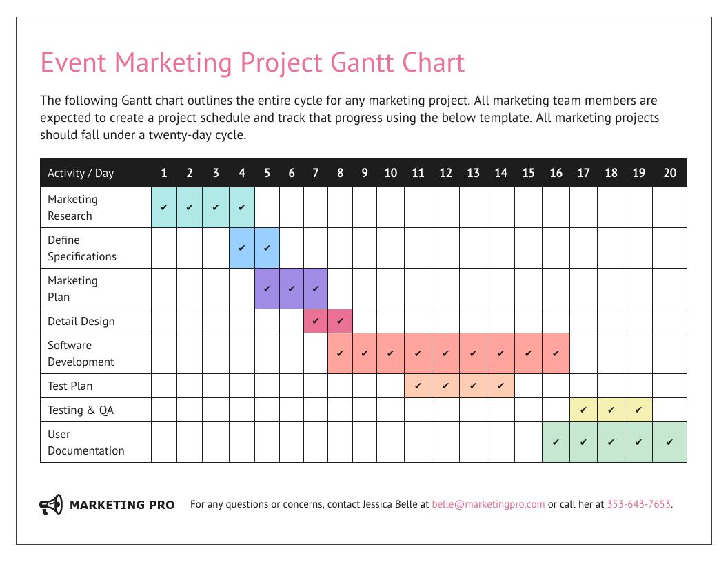 event marketing project management gantt chart example