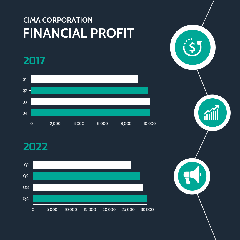 Business Plan Revenue Projection Template