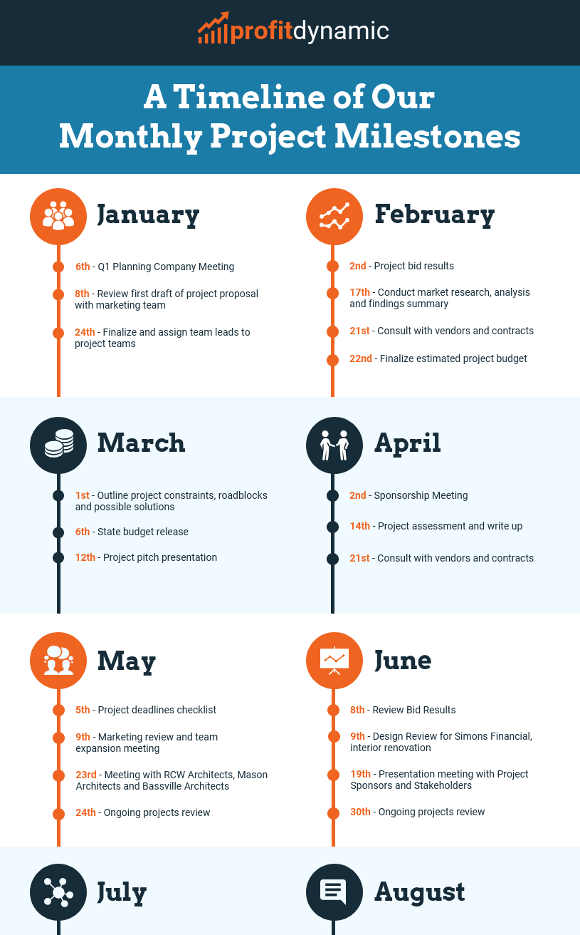 Monthly Project Schedule Timeline Infographic Template