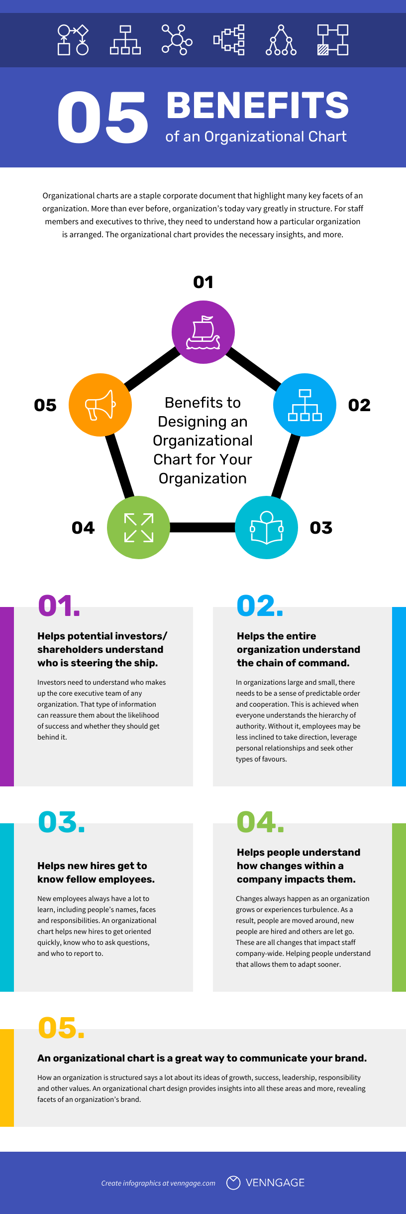Organizational Chart Examples Benefit Infographics Template