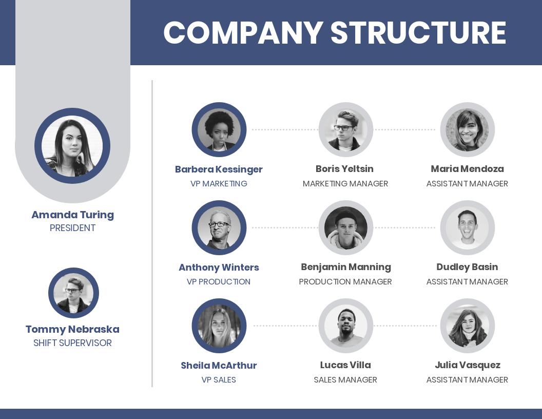 Organizational Chart Examples Muted Blue Organizational Chart Template