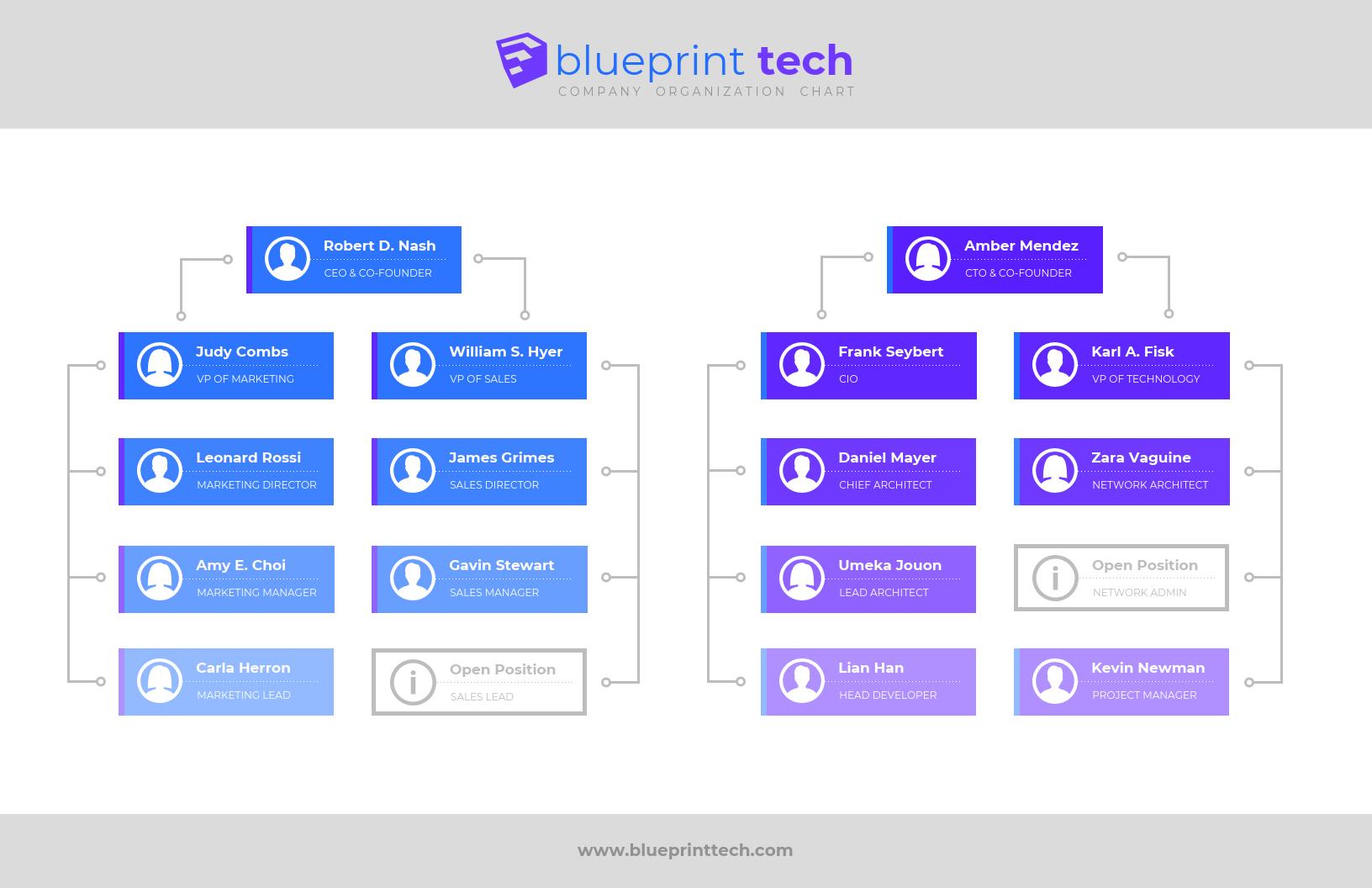 Organizational Chart Examples Vibrant Organizational Chart Template