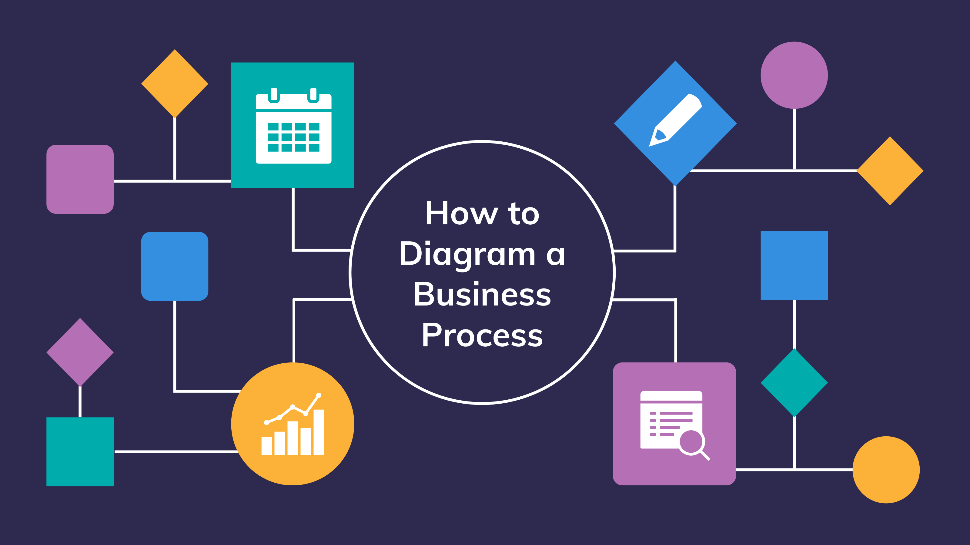 How to Diagram a Business Process - Process Diagramming Blog Header