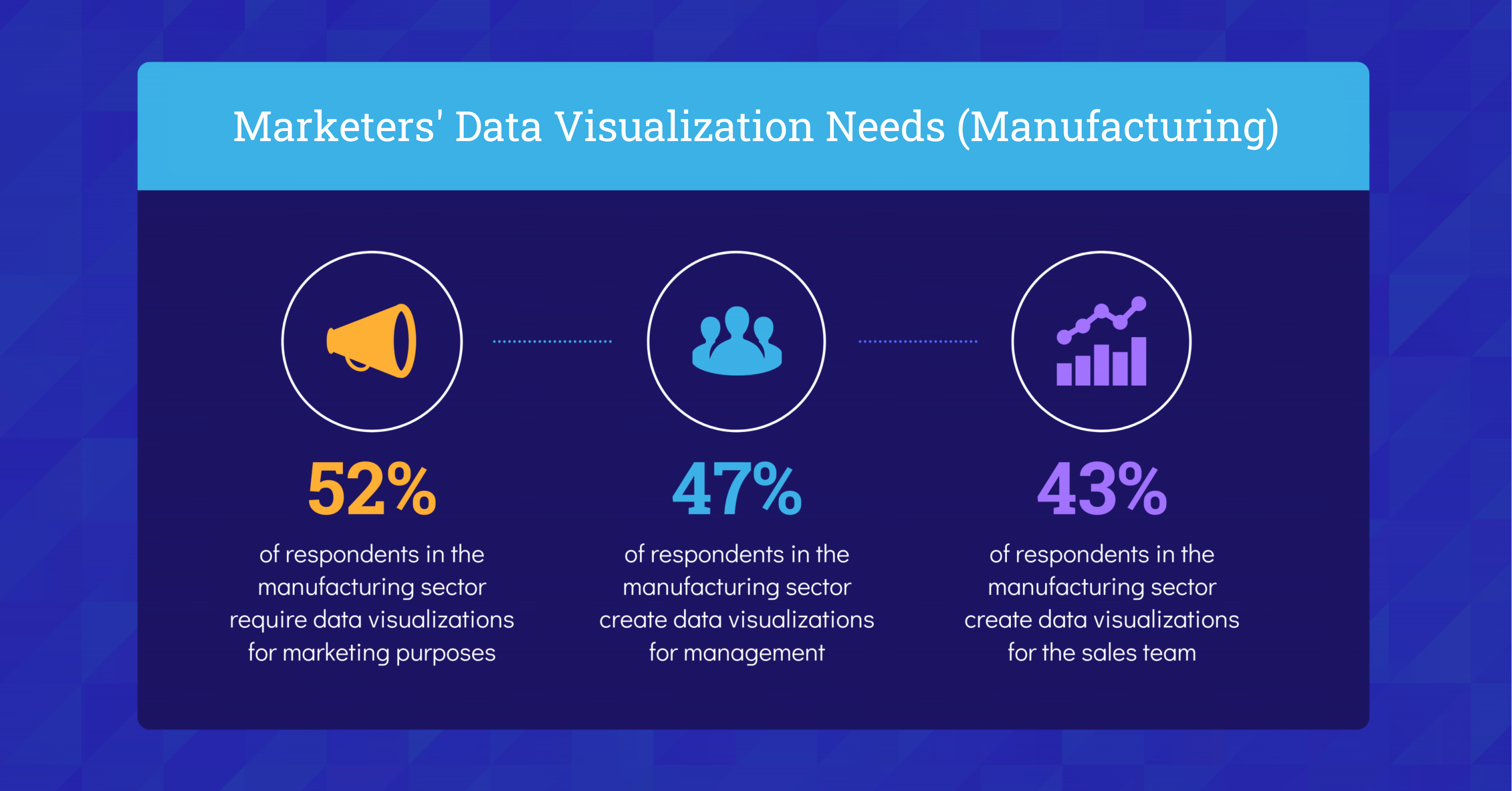 Data Storytelling Marketing 2021 Marketers in Manufacturing
