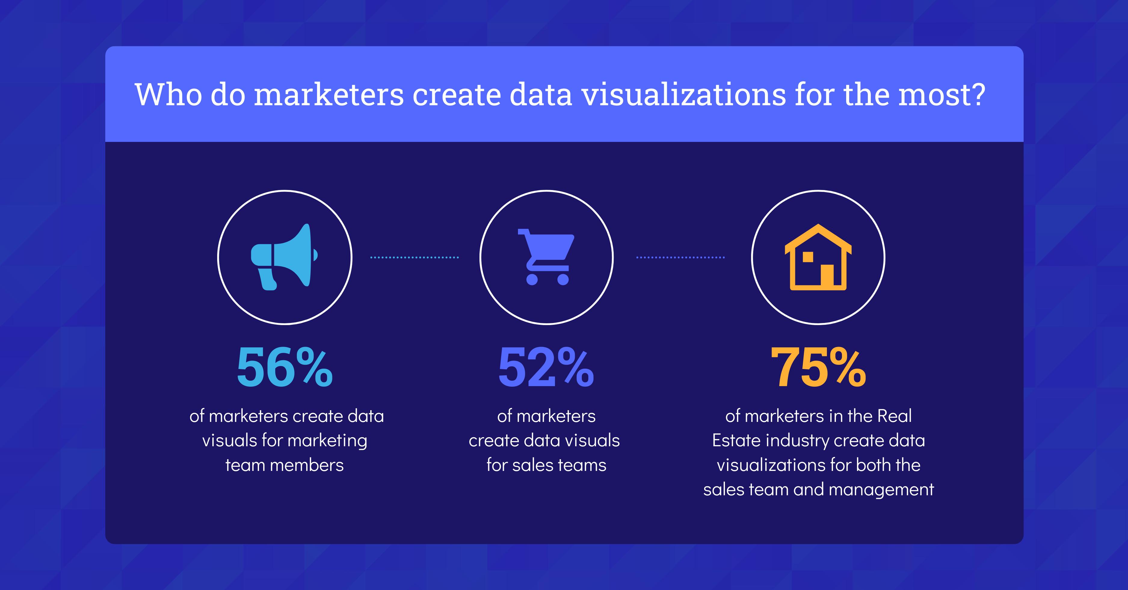 Data Storytelling Marketers Data Visualization