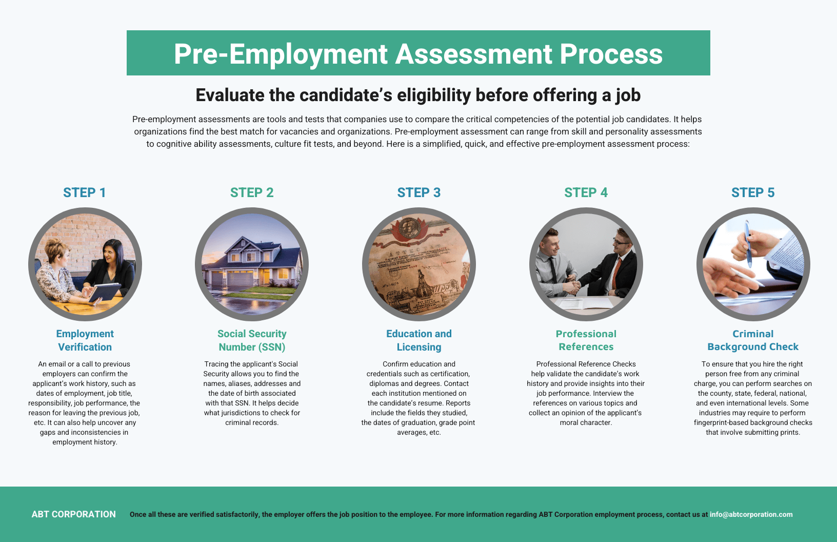 Pre-Employment Assessment Process Infographic Template