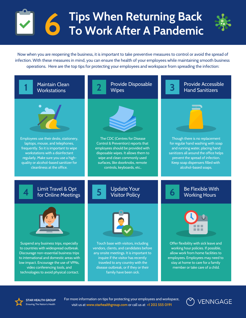 6 Tips Back To Work After A Pandemic Infographic Template
