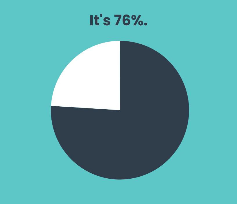 Data Storytelling Pie Chart
